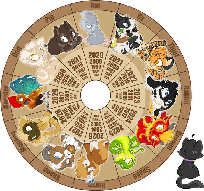 Calendar Design Zodiac : Chinese new year animals and the goat