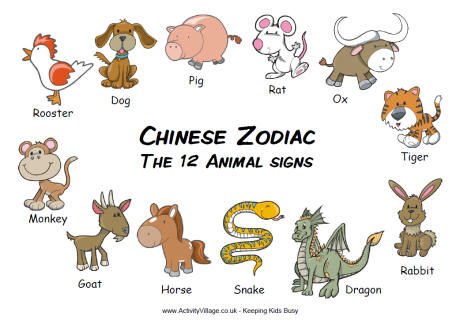 Chinese Zodiac, 12 Chinese Zodiac Animals, Find Your Zodiac Signs